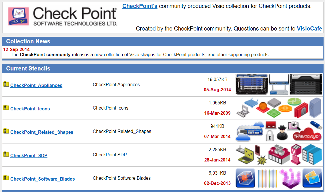 Solved: Check Point Visio Stencils - Check Point CheckMates