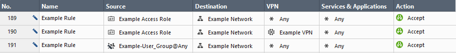 Example Simplified Mode VPN rules