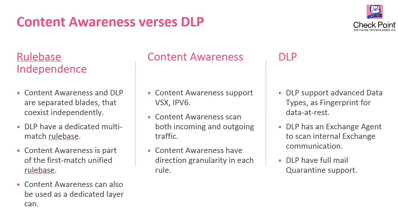 Content Awareness vs. DLP