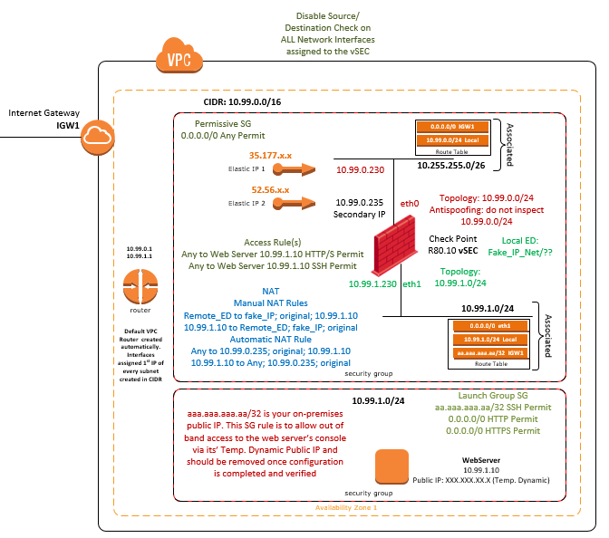 AWS CloudGuard Multiple Static NAT rules - Check Point CheckMates