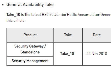 Jumbo Hotfix Accumulator Take_10 for R80 20 is now    - Check Point