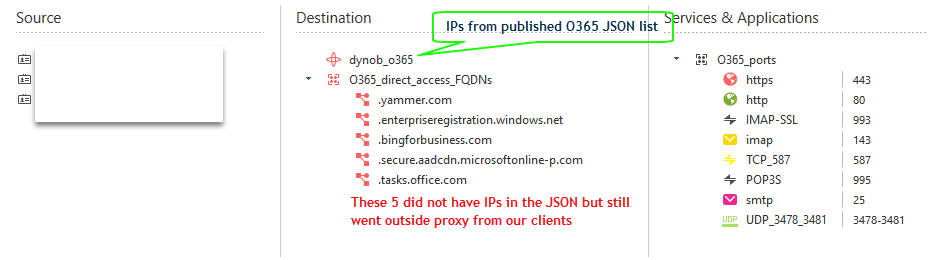 O365 access filtering in R80 10 - Check Point CheckMates