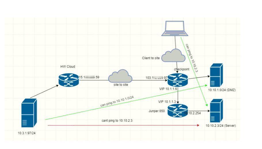 tvd-site-2-site-diagram.jpg