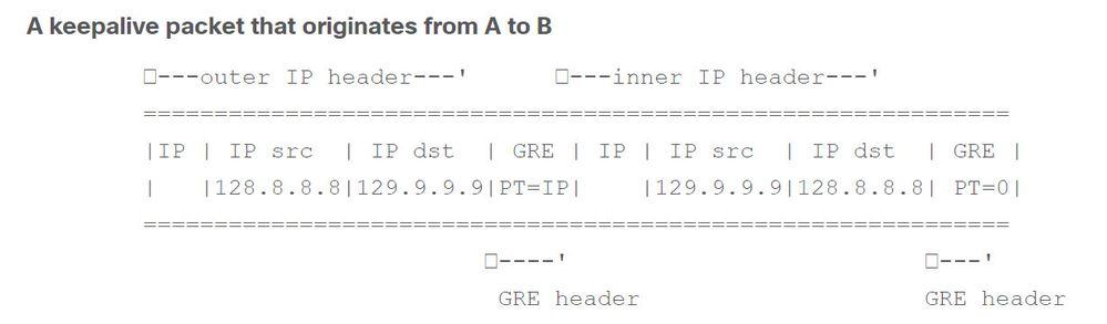 gre-encap1.jpg