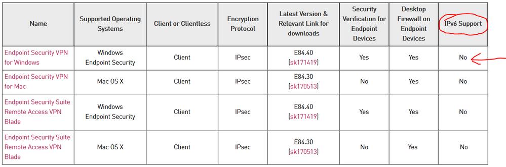 SC_IPv6.PNG