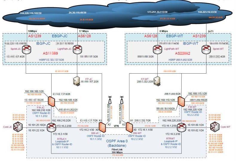 Very_old_routing_diagram.jpg
