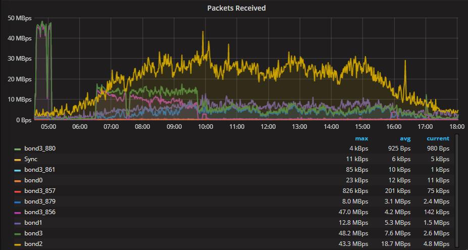 Peak Network.PNG