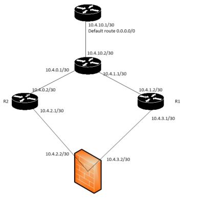 2019-06-30 23_41_02-Basic OSPF configuration - OneNote.png