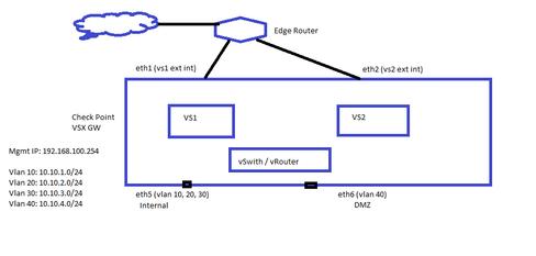 VSX Diagram.png