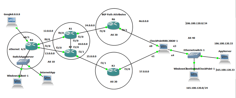 Topology of BGP Check Point.png