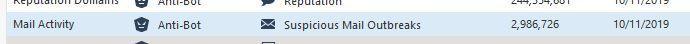 mail activity.JPG