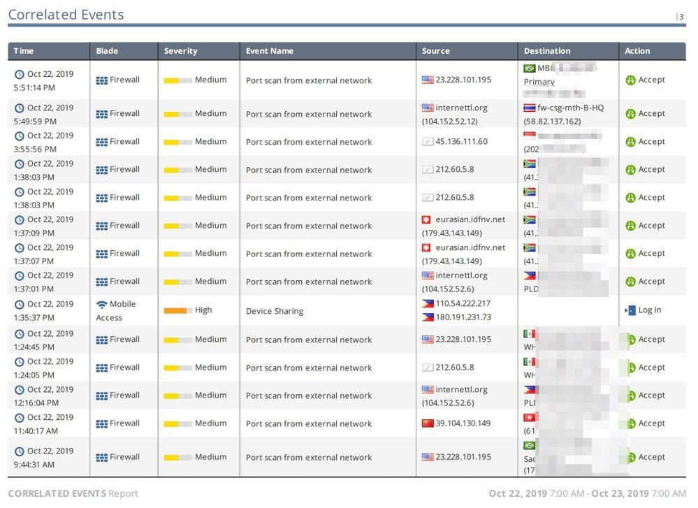 Port Scan from External Network.jpg