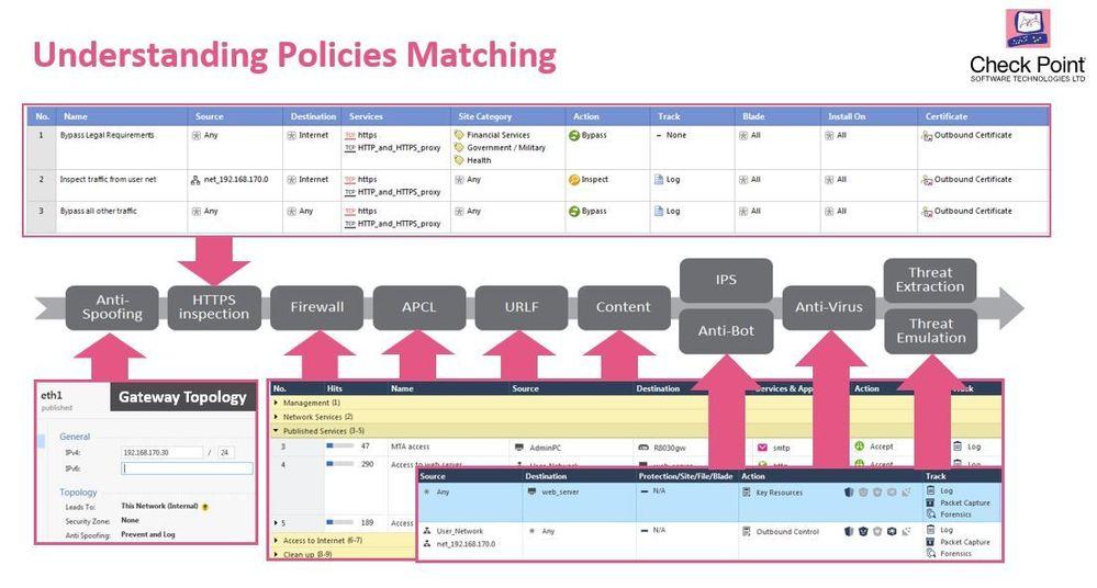 Policy Matchimg.JPG