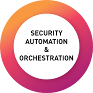 SecurityAutomationAndOrchestration.png