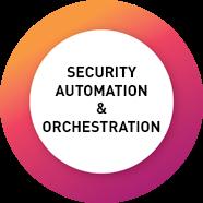 SecurityAutomationAndOrchestration.png