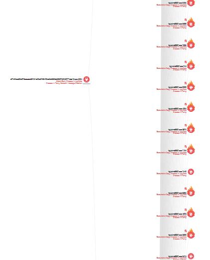 100's processes.PNG