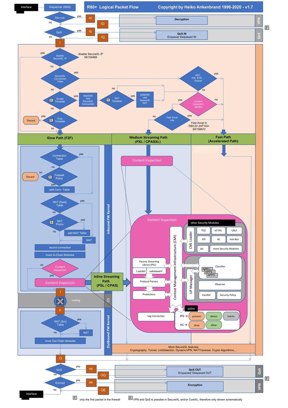 r8010_packet_flow_1.7a_pdf-1.jpg