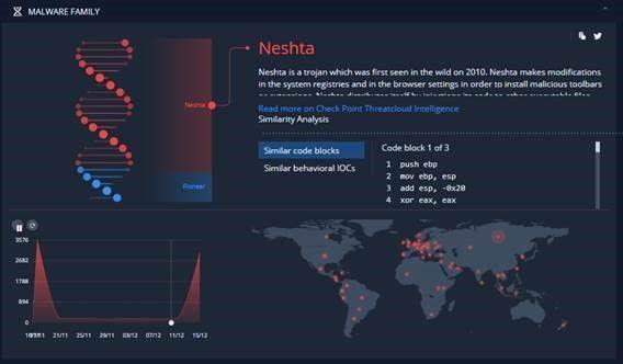 MalwareDNA.jpg