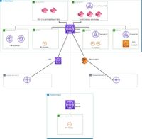AWS Diagram.jpg