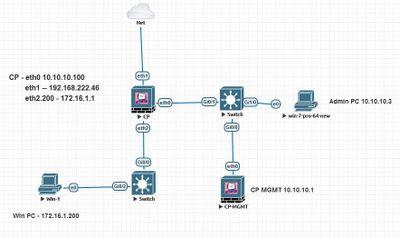 Lab Diagram.JPG